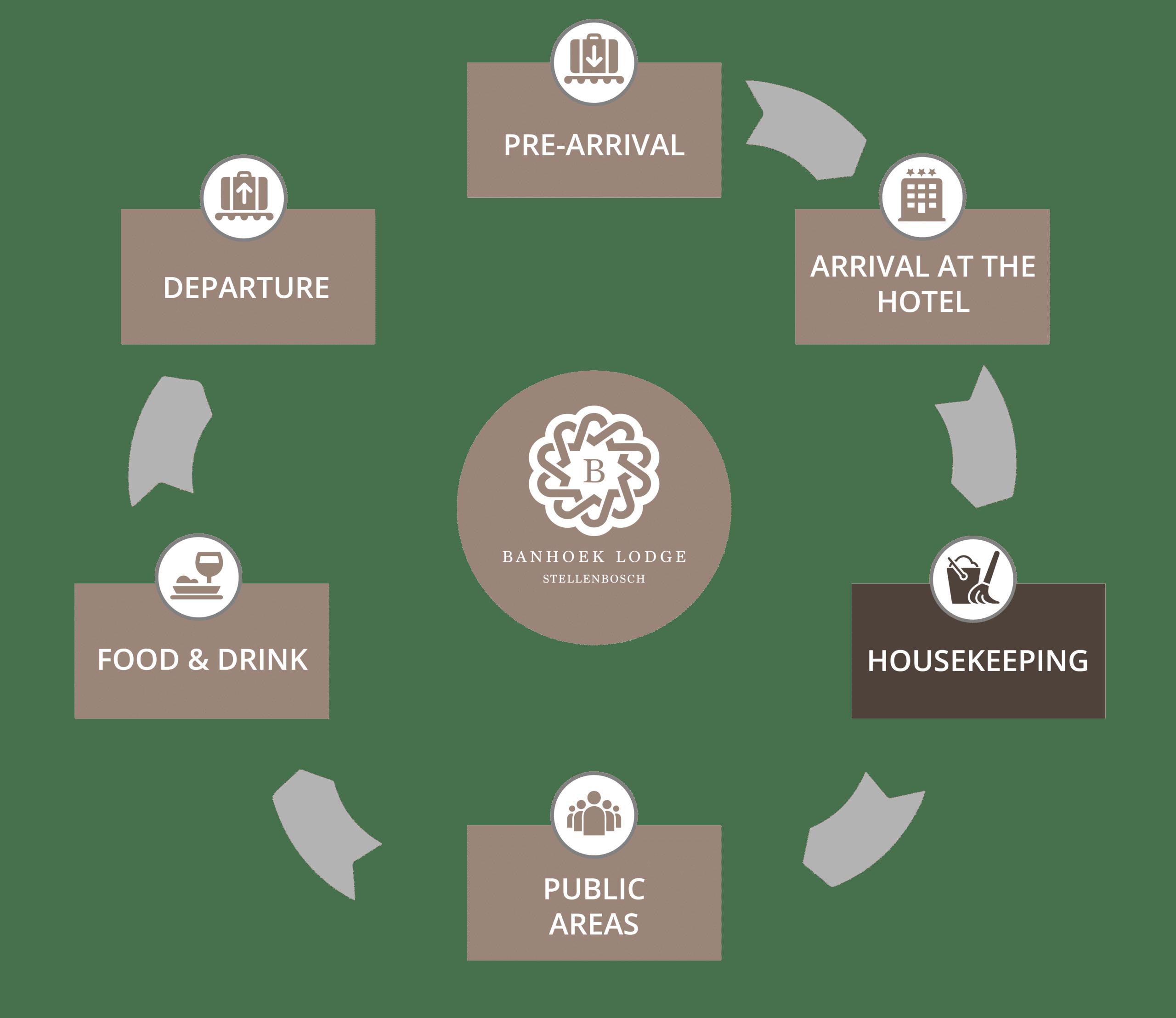 Banhoek-COVID-19-Infographic